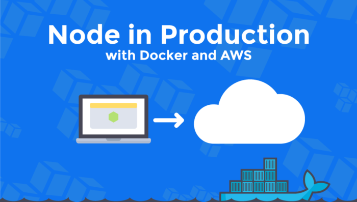 Nodejs in containers using docker malvernweather
